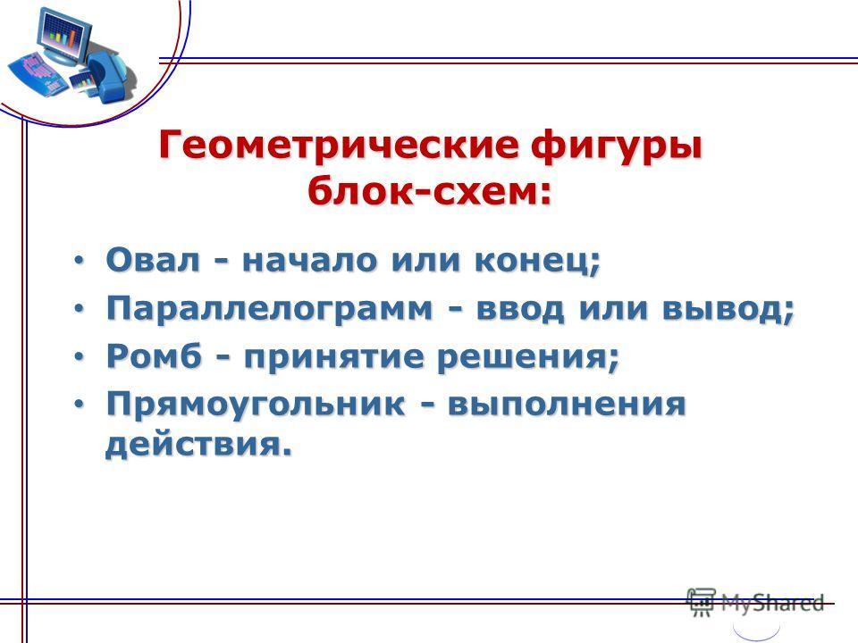 Геометрические фигуры блок-схем: Овал - начало или конец; Овал - начало или конец; Параллелограмм - ввод или вывод; Параллелограмм - ввод или вывод; Ромб - принятие решения; Ромб - принятие решения; Прямоугольник - выполнения действия. Прямоугольник