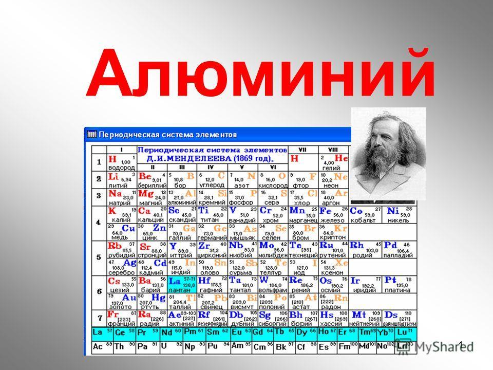 1 Алюминий