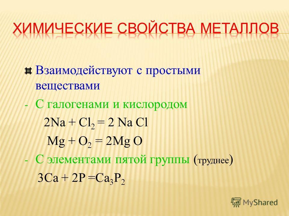 Химические свойства металлов Запишите уравнения химических реакций: Натрий с хлором Na + CI 2 Магний с кислородом Mg + O 2 Кальций с фосфором Ca + P Цинк с серной кислотой Zn + H 2 SO 4 Цинк с нитратом свинца Zn + Pb(NO 3 ) 2 Натрий с водой Na + H 2