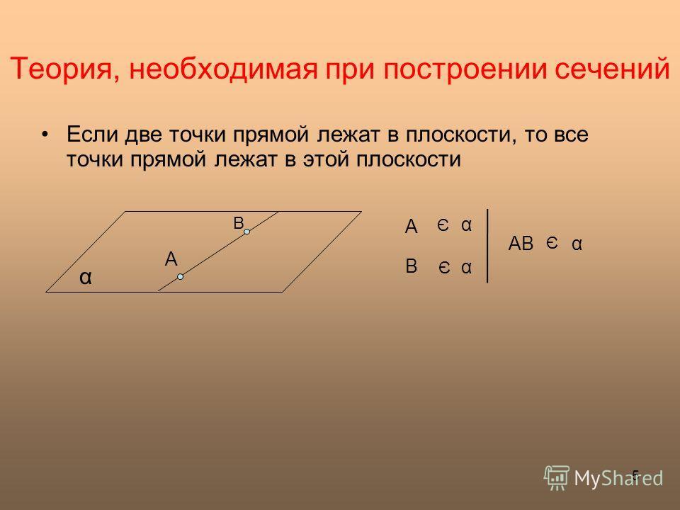 Теория, необходимая при построении сечений Если две точки прямой лежат в плоскости, то все точки прямой лежат в этой плоскости α 5 AB Є α В Є α B Є A α А