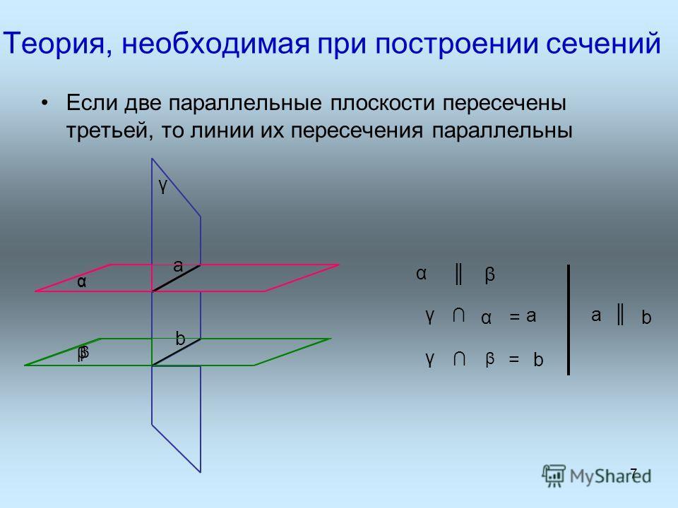 Теория, необходимая при построении сечений Если две параллельные плоскости пересечены третьей, то линии их пересечения параллельны b a 7 α β γ α β b γ β b = = a γ α a α β