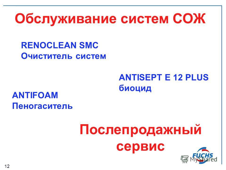 12 Обслуживание систем СОЖ RENOCLEAN SMC Очиститель систем ANTISEPT E 12 PLUS биоцид ANTIFOAM Пеногаситель Послепродажный сервис