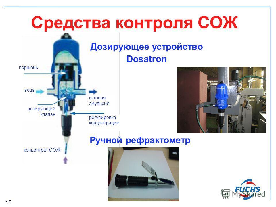 13 готовая эмульсия регулировка концентрации концентрат СОЖ вода дозирующий клапан поршень Средства контроля СОЖ Дозирующее устройство Dosatron Ручной рефрактометр