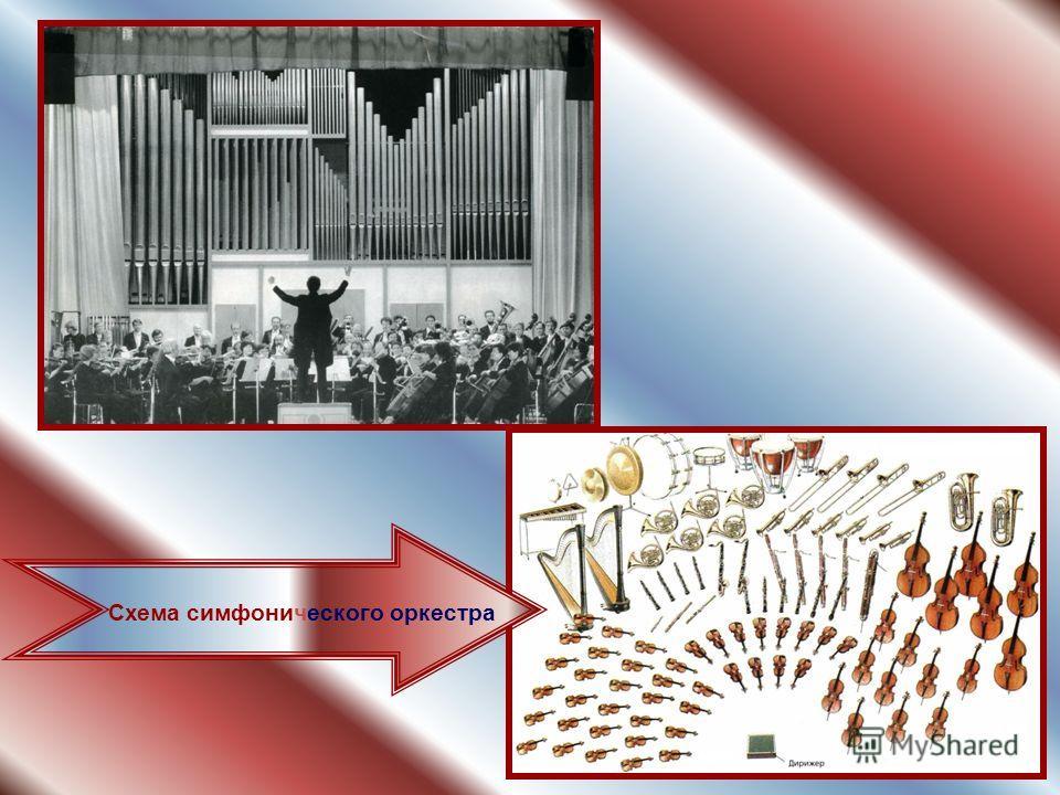 Симфонический оркестр – коллектив музыкантов, исполняющий музыкальные произведения на разных инструментах симфонического оркестра. В его составе разные инструментальные группы: струнные смычковые, духовые деревянные и медные, ударные и некоторые друг
