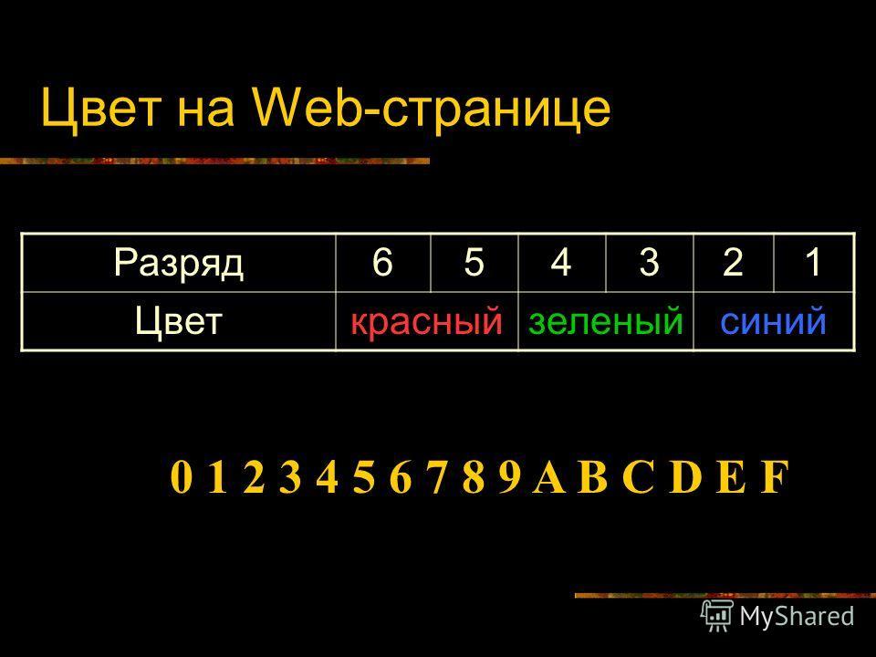 Цвет на Web-странице Разряд654321 Цветкрасныйзеленыйсиний 0 1 2 3 4 5 6 7 8 9 A B C D E F
