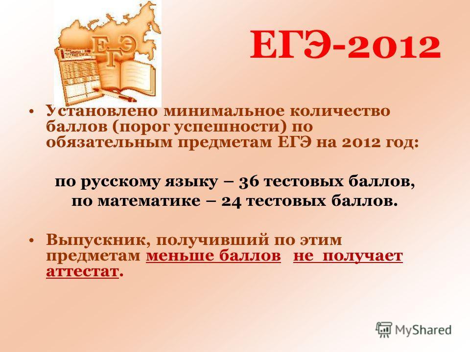 ЕГЭ-2012 Установлено минимальное количество баллов (порог успешности) по обязательным предметам ЕГЭ на 2012 год: по русскому языку – 36 тестовых баллов, по математике – 24 тестовых баллов. Выпускник, получивший по этим предметам меньше баллов не полу
