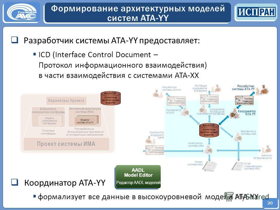 20 Формирование архитектурных моделей систем АТА-YY Разработчик системы ATA-YY предоставляет: ICD (Interface Control Document – Протокол информационного взаимодействия) в части взаимодействия с системами АТА-ХХ Отчет о верификации системы ИМА Проект
