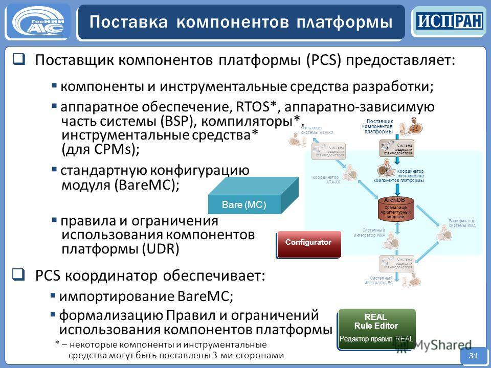 31 Поставщик компонентов платформы (PCS) предоставляет: компоненты и инструментальные средства разработки; аппаратное обеспечение, RTOS*, аппаратно-зависимую часть системы (BSP), компиляторы*, инструментальные средства* (для CPMs); стандартную конфиг