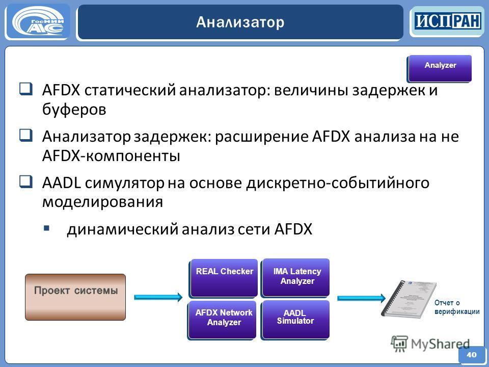 40 Анализатор 40 AFDX статический анализатор: величины задержек и буферов Анализатор задержек: расширение AFDX анализа на не AFDX-компоненты AADL симулятор на основе дискретно-событийного моделирования динамический анализ сети AFDX Отчет о верификаци