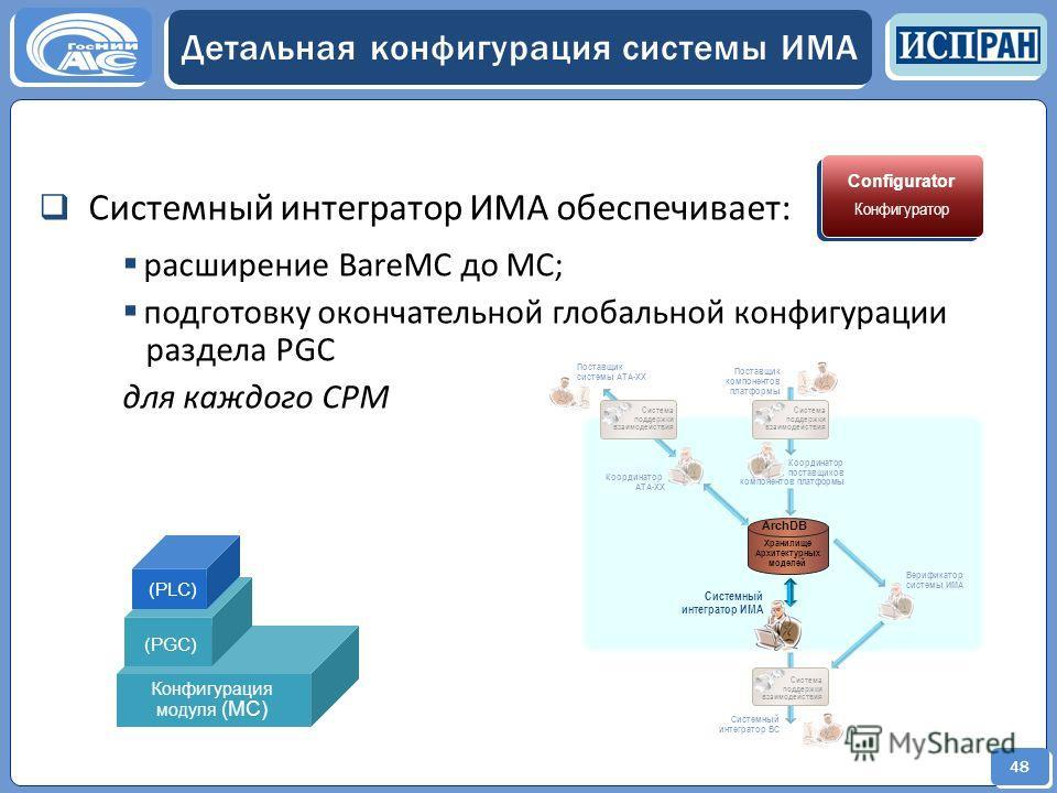 48 Детальная конфигурация системы ИМА Системный интегратор ИМА обеспечивает: расширение BareMC до МС; подготовку окончательной глобальной конфигурации раздела PGC для каждого CPM Configurator Конфигуратор Конфигурация модуля (МС) (PGC) (PLC) Верифика