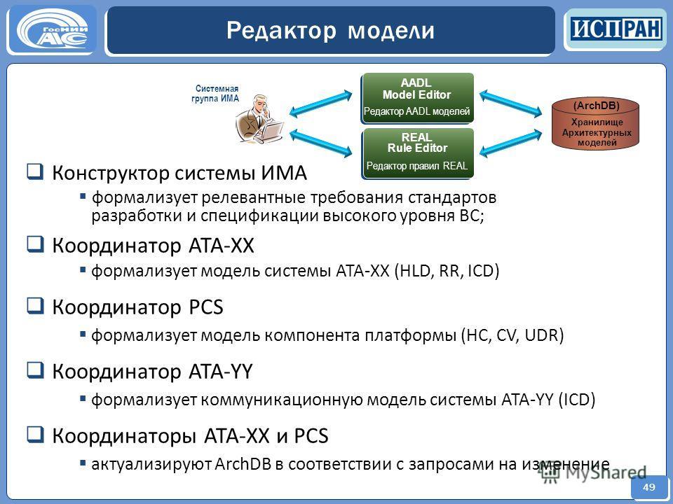 49 Редактор модели Конструктор системы ИМА формализует релевантные требования стандартов разработки и спецификации высокого уровня ВС; Координатор АТА-ХХ формализует модель системы АТА-ХХ (HLD, RR, ICD) Координатор PCS формализует модель компонента п