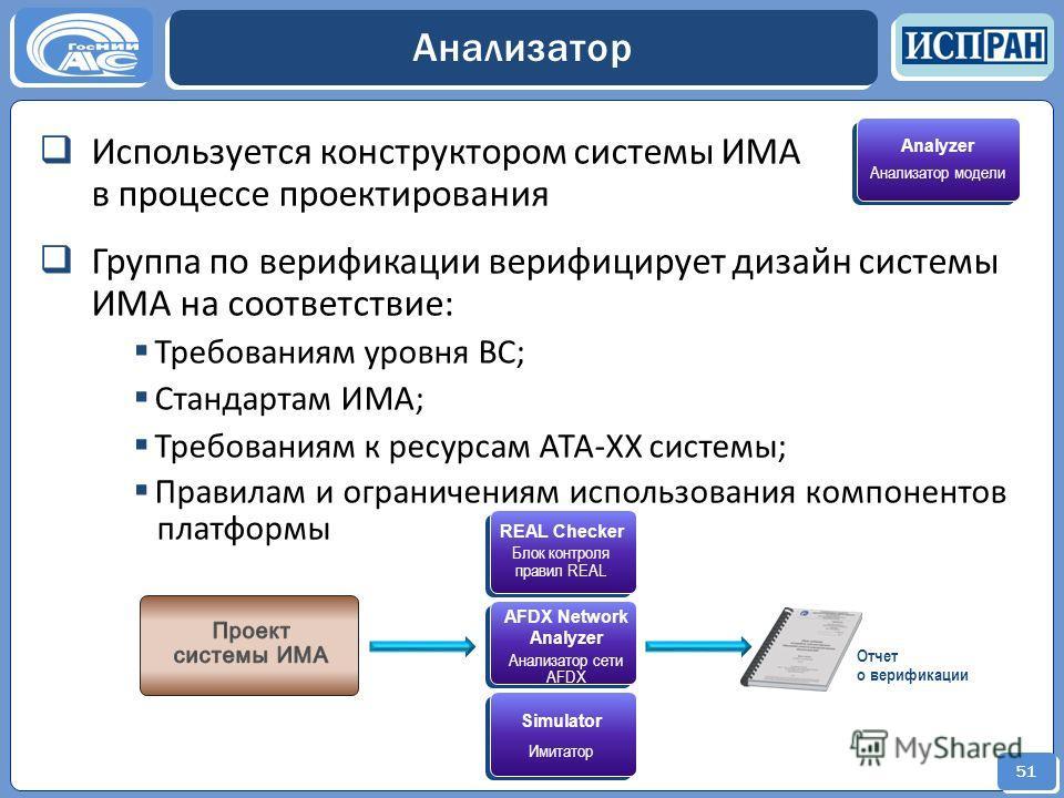 51 Анализатор Используется конструктором системы ИМА в процессе проектирования Группа по верификации верифицирует дизайн системы ИМА на соответствие: Требованиям уровня ВС; Стандартам ИМА; Требованиям к ресурсам АТА-ХХ системы; Правилам и ограничения