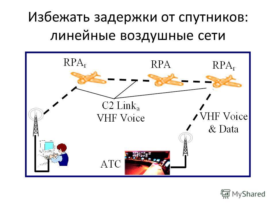 Избежать задержки от спутников: линейные воздушные сети