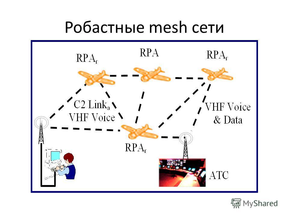 Робастные mesh сети