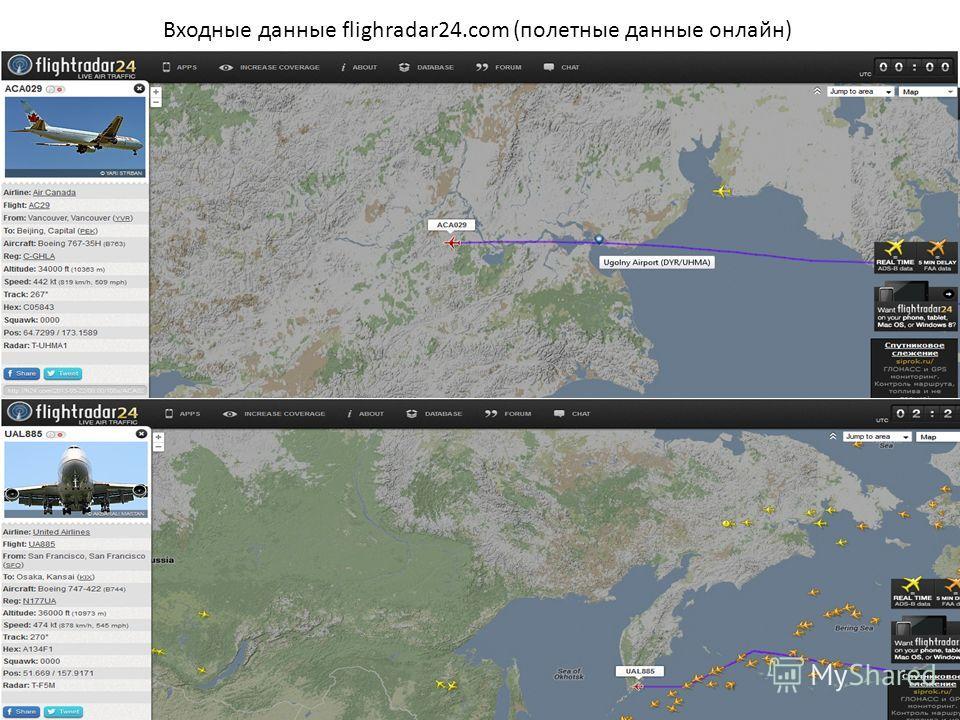 Входные данные flighradar24.com (полетные данные онлайн)