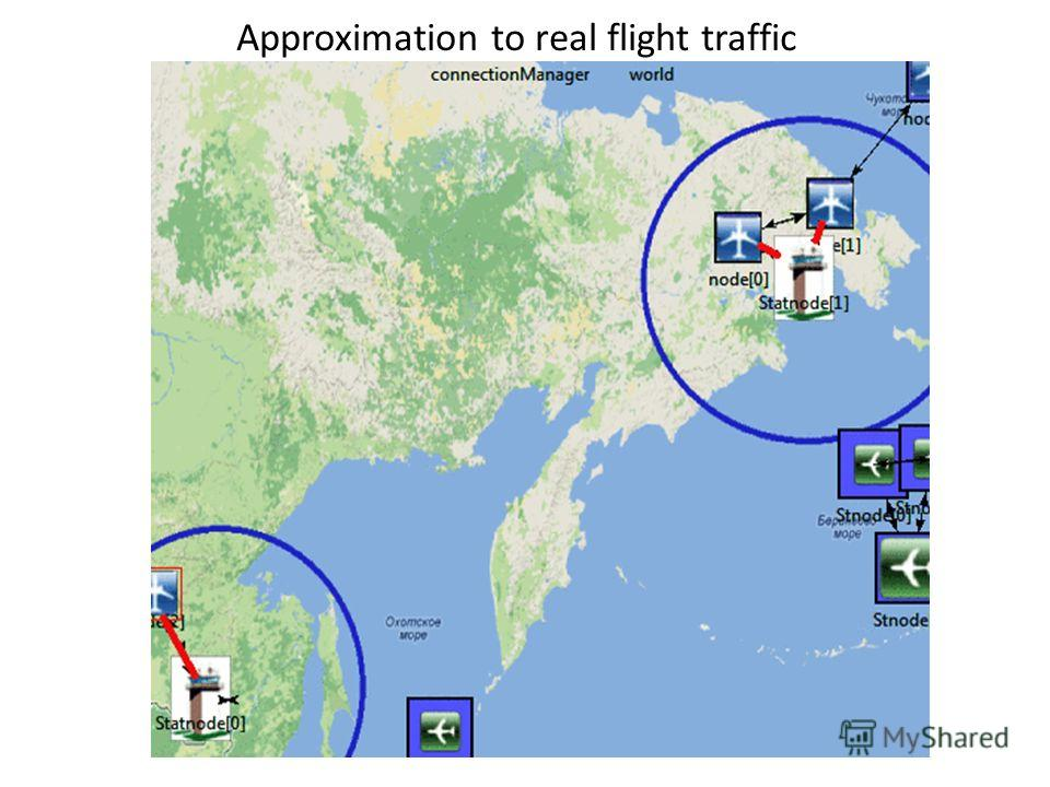 Approximation to real flight traffic