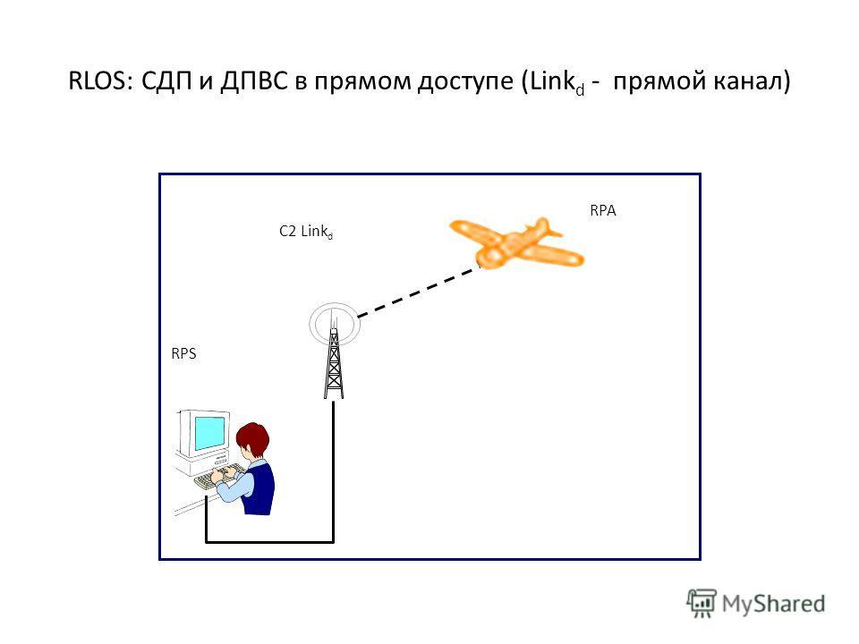 RLOS: СДП и ДПВС в прямом доступе (Link d - прямой канал) C2 Link d RPS RPA
