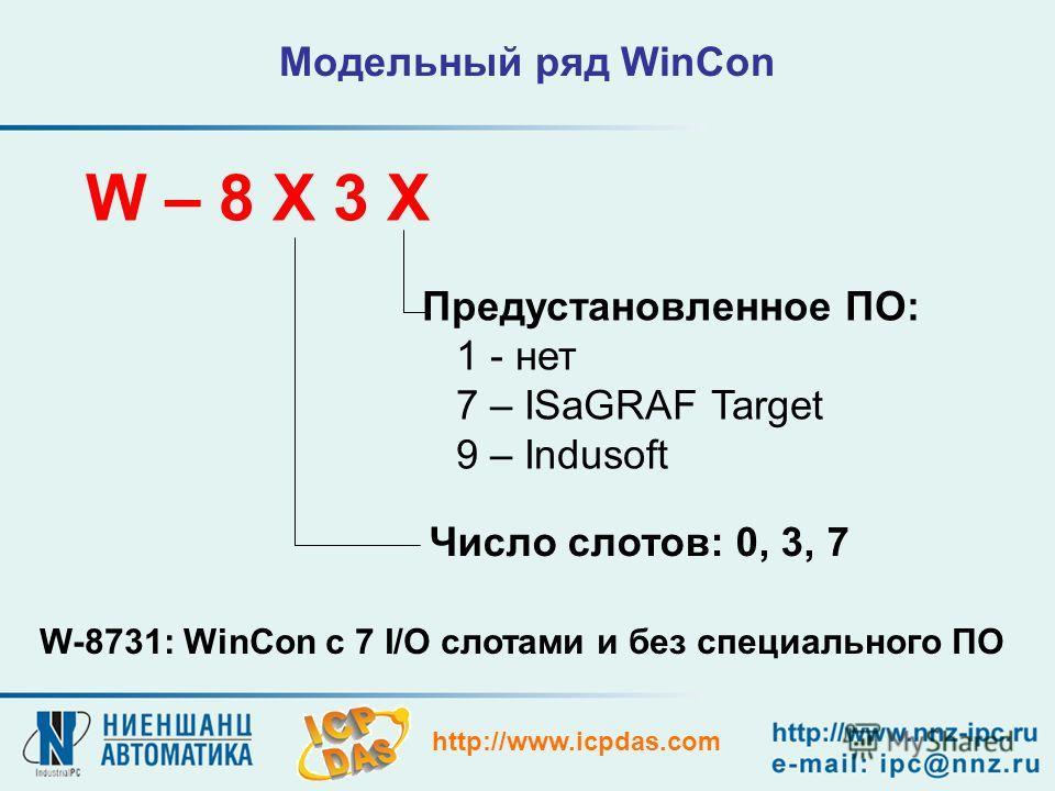 http://www.icpdas.com Модельный ряд WinCon W – 8 X 3 X Число слотов: 0, 3, 7 Предустановленное ПО: 1 - нет 7 – ISaGRAF Target 9 – Indusoft W-8731: WinCon с 7 I/O слотами и без специального ПО