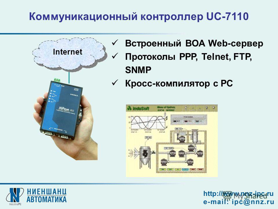 Internet Встроенный BOA Web-сервер Протоколы PPP, Telnet, FTP, SNMP Кросс-компилятор с PC Коммуникационный контроллер UC-7110