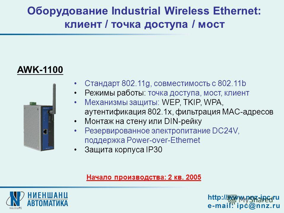 Оборудование Industrial Wireless Ethernet: клиент / точка доступа / мост AWK-1100 Начало производства: 2 кв. 2005 Стандарт 802.11g, совместимость с 802.11b Режимы работы: точка доступа, мост, клиент Механизмы защиты: WEP, TKIP, WPA, аутентификация 80