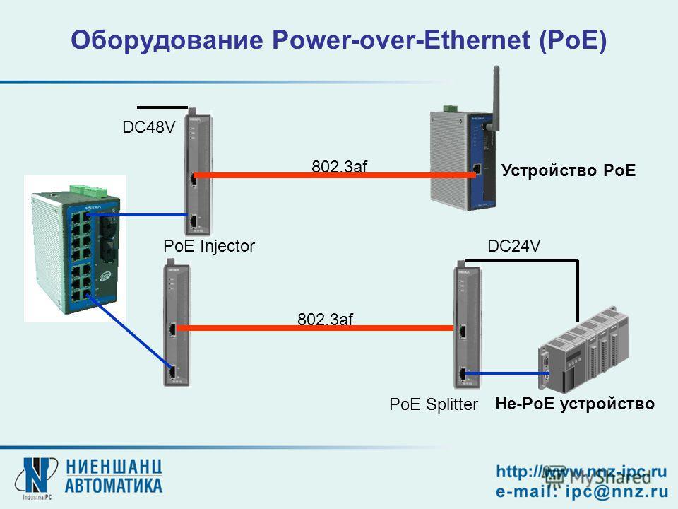 Оборудование Power-over-Ethernet (PoE) PoE Injector PoE Splitter 802.3af DC24V DC48V Устройство PoE Не-PoE устройство