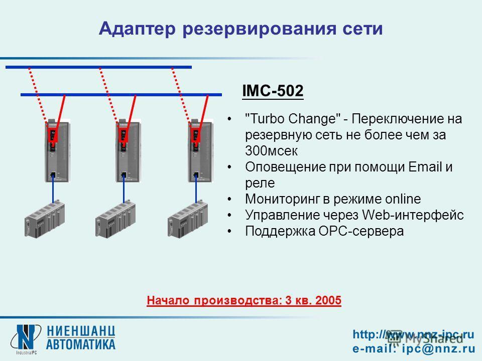 Адаптер резервирования сети