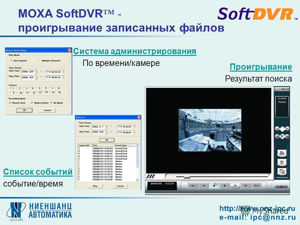 Система администрирования По времени/камере Список событий событие/время Проигрывание Результат поиска MOXA SoftDVR - проигрывание записанных файлов