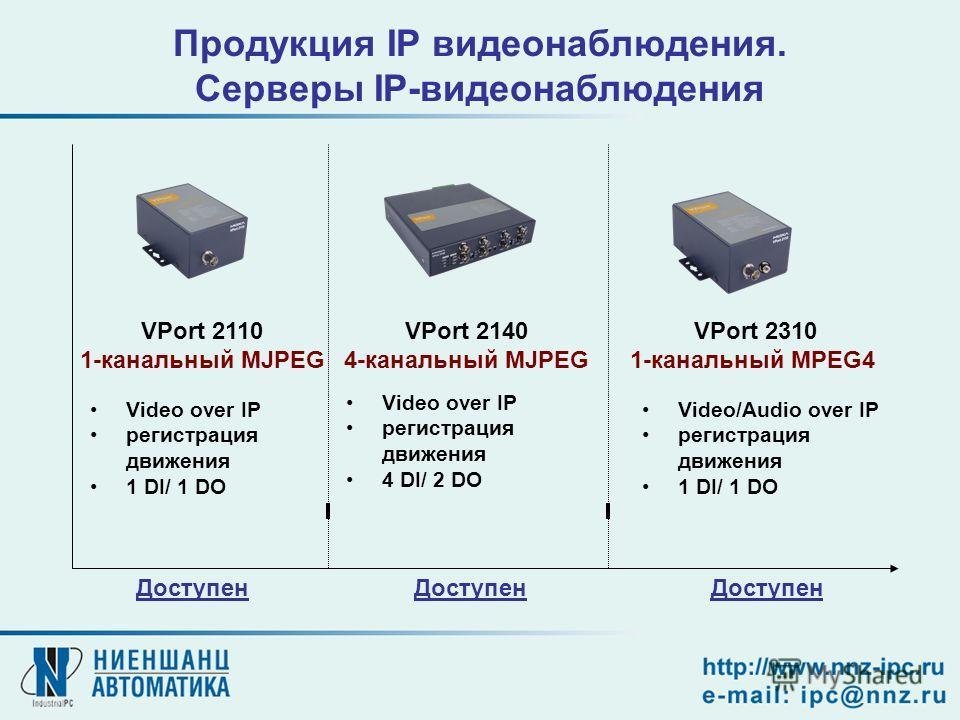 VPort 2110 1-канальный MJPEG VPort 2140 4-канальный MJPEG VPort 2310 1-канальный MPEG4 Video over IP регистрация движения 1 DI/ 1 DO Доступен Video over IP регистрация движения 4 DI/ 2 DO Video/Audio over IP регистрация движения 1 DI/ 1 DO Продукция