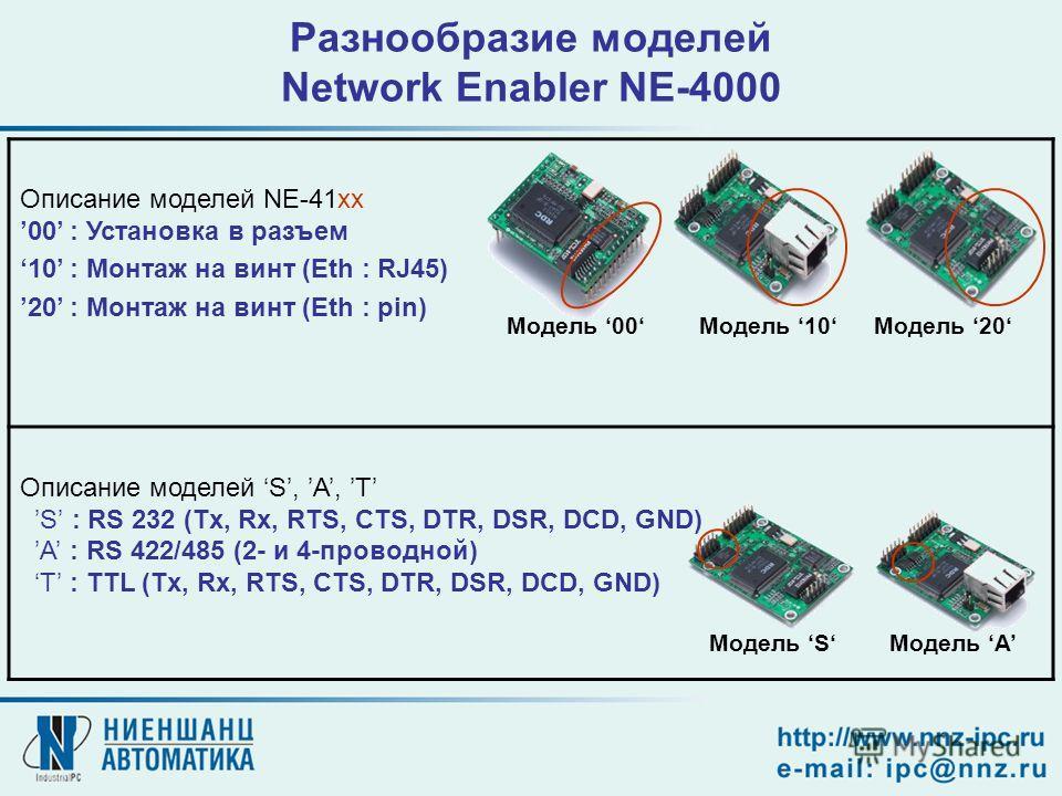 Описание моделей NE-41xx 00 : Установка в разъем 10 : Монтаж на винт (Eth : RJ45) 20 : Монтаж на винт (Eth : pin) Описание моделей S, A, T S : RS 232 (Tx, Rx, RTS, CTS, DTR, DSR, DCD, GND) A : RS 422/485 (2- и 4-проводной) T : TTL (Tx, Rx, RTS, CTS,