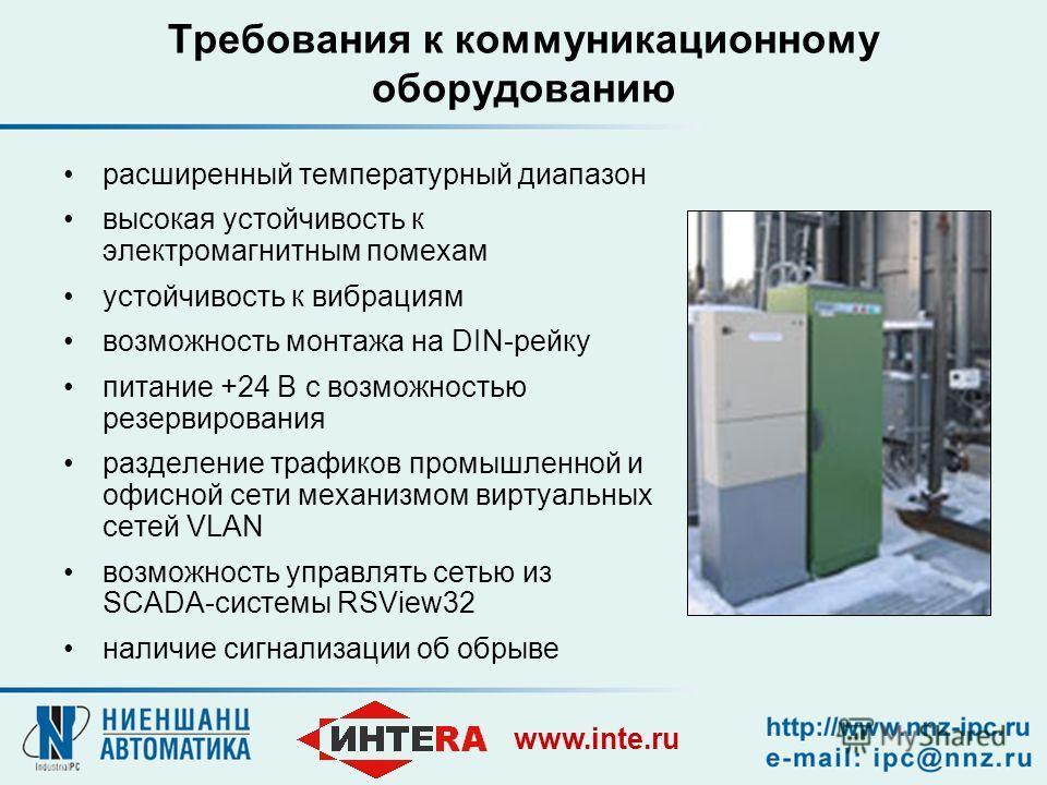 www.inte.ru Требования к коммуникационному оборудованию расширенный температурный диапазон высокая устойчивость к электромагнитным помехам устойчивость к вибрациям возможность монтажа на DIN-рейку питание +24 В с возможностью резервирования разделени