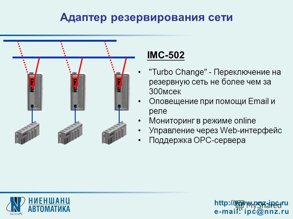 Адаптер резервирования сети Turbo Change - Переключение на резервную сеть не более чем за 300мсек Оповещение при помощи Email и реле Мониторинг в режиме online Управление через Web-интерфейс Поддержка OPC-сервера IMC-502