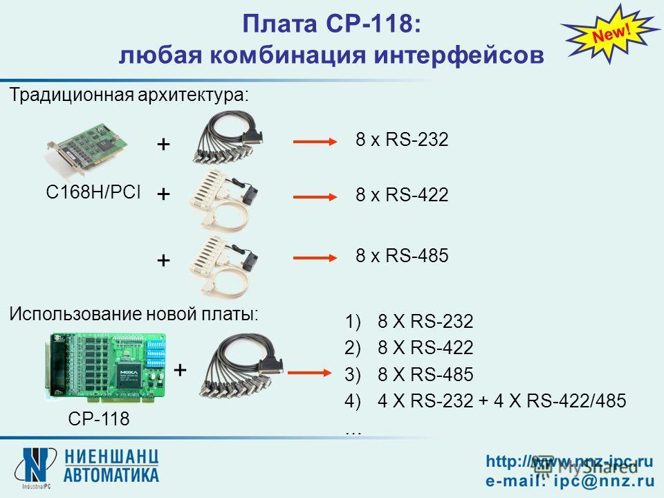 C168H/PCI + 8 x RS-232 + 8 x RS-422 8 x RS-485 + 1)8 X RS-232 2)8 X RS-422 3)8 X RS-485 4)4 X RS-232 + 4 X RS-422/485 … + CP-118 Плата CP-118: любая комбинация интерфейсов New! Традиционная архитектура: Использование новой платы: