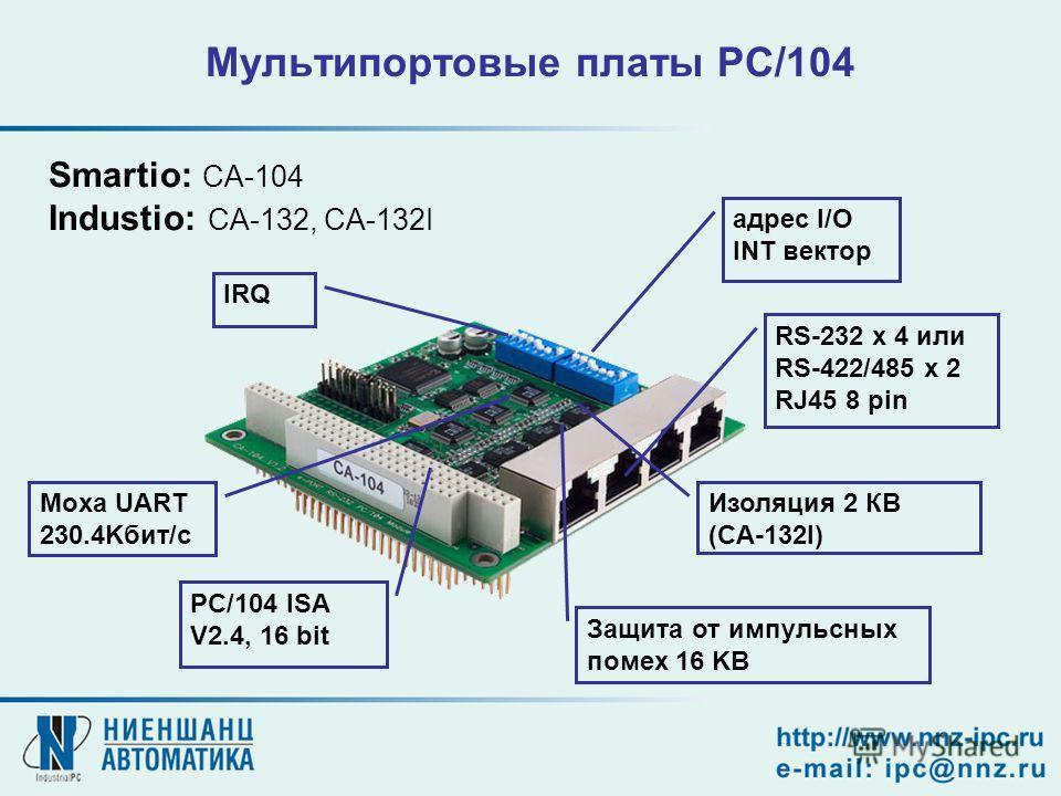 Мультипортовые платы PC/104 Smartio: CA-104 Industio: CA-132, CA-132I адрес I/O INT вектор RS-232 x 4 или RS-422/485 x 2 RJ45 8 pin PC/104 ISA V2.4, 16 bit IRQ Moxa UART 230.4Kбит/с Защита от импульсных помех 16 KВ Изоляция 2 КВ (CA-132I)