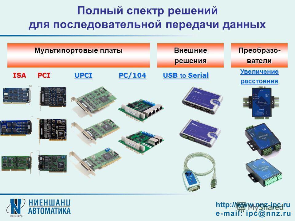 Полный спектр решений для последовательной передачи данных Мультипортовые платы ISA USB to Serial USB to Serial Внешние решения Преобразо-ватели Увеличение расстояния Увеличение расстояния PC/104 PCI UPCI