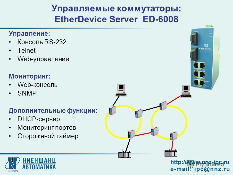 Управляемые коммутаторы: EtherDevice Server ED-6008 Управление: Консоль RS-232 Telnet Web-управление Мониторинг: Web-консоль SNMP Дополнительные функции: DHCP-сервер Мониторинг портов Сторожевой таймер
