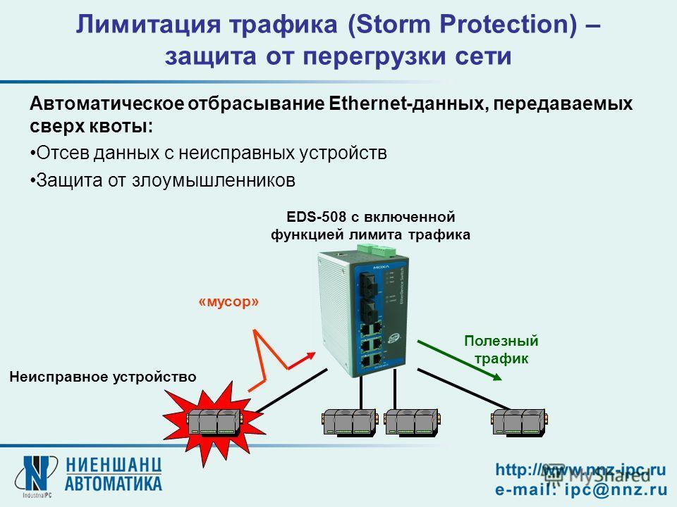 Лимитация трафика (Storm Protection) – защита от перегрузки сети Неисправное устройство «мусор» EDS-508 с включенной функцией лимита трафика Полезный трафик Автоматическое отбрасывание Ethernet-данных, передаваемых сверх квоты: Отсев данных с неиспра