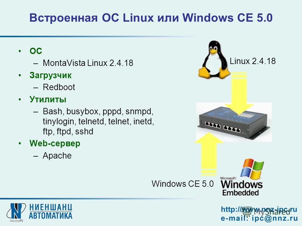 Встроенная ОС Linux или Windows CE 5.0 ОС –MontaVista Linux 2.4.18 Загрузчик –Redboot Утилиты –Bash, busybox, pppd, snmpd, tinylogin, telnetd, telnet, inetd, ftp, ftpd, sshd Web-сервер –Apache Linux 2.4.18 Windows CE 5.0