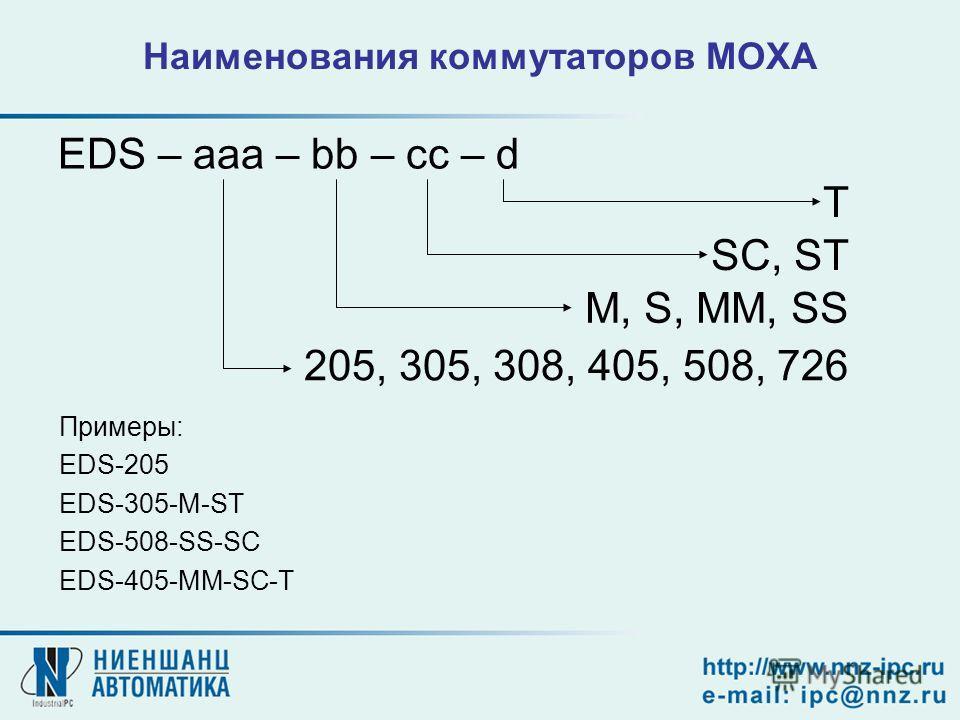 Наименования коммутаторов MOXA EDS – aaa – bb – cc – d 205, 305, 308, 405, 508, 726 M, S, MM, SS SC, ST T Примеры: EDS-205 EDS-305-M-ST EDS-508-SS-SC EDS-405-MM-SC-T