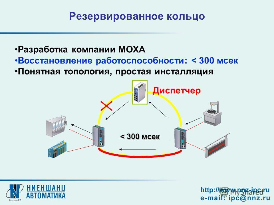 Резервированное кольцо Разработка компании MOXA Восстановление работоспособности: < 300 мсек Понятная топология, простая инсталляция Диспетчер < 300 мсек