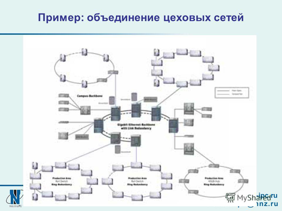 Пример: объединение цеховых сетей
