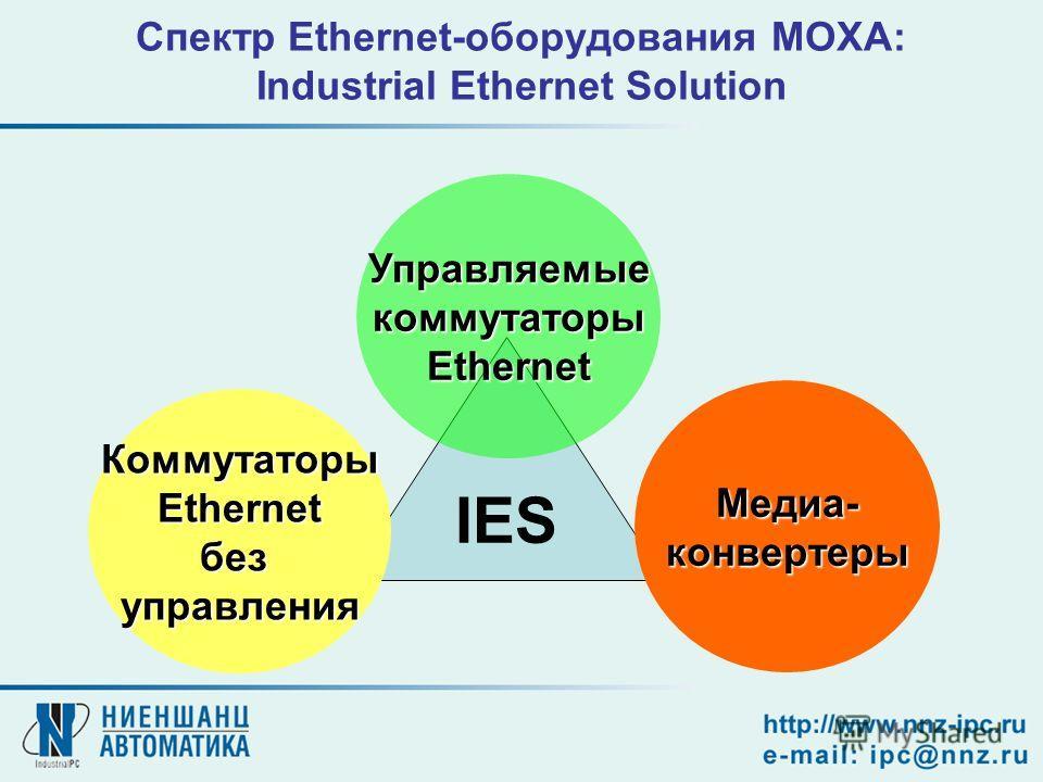 IES Медиа- конвертеры Коммутаторы Ethernet без управления Спектр Ethernet-оборудования MOXA: Industrial Ethernet Solution Управляемые коммутаторы Ethernet