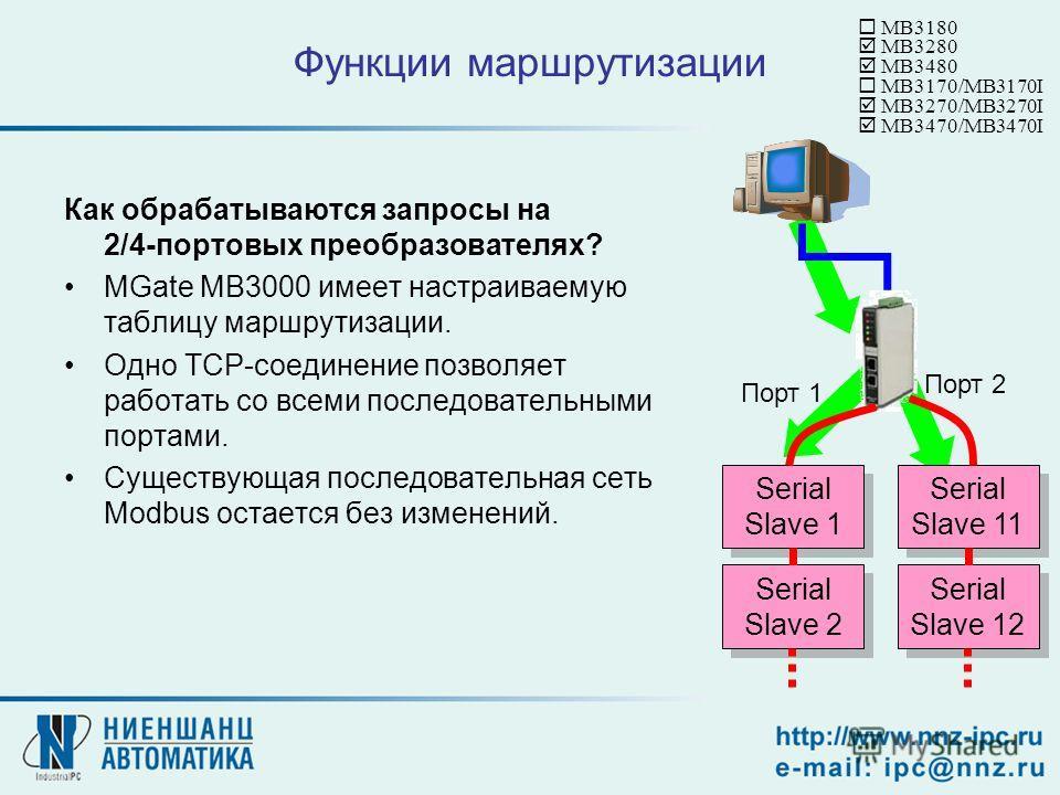 Функции маршрутизации Как обрабатываются запросы на 2/4-портовых преобразователях? MGate MB3000 имеет настраиваемую таблицу маршрутизации. Одно TCP-соединение позволяет работать со всеми последовательными портами. Существующая последовательная сеть M