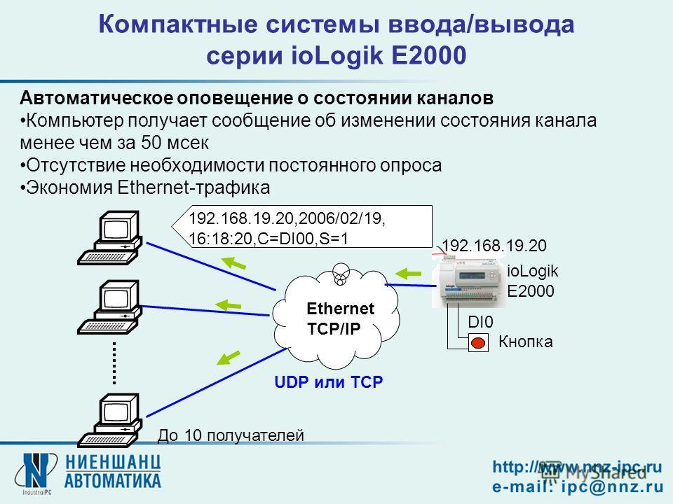 ioLogik E2000 DI0 Кнопка 192.168.19.20,2006/02/19, 16:18:20,C=DI00,S=1 До 10 получателей 192.168.19.20 UDP или TCP Ethernet TCP/IP Автоматическое оповещение о состоянии каналов Компьютер получает сообщение об изменении состояния канала менее чем за 5