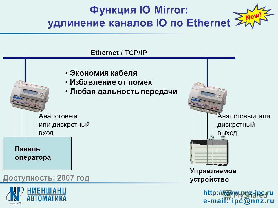 Ethernet / TCP/IP Аналоговый или дискретный вход Аналоговый или дискретный выход Экономия кабеля Избавление от помех Любая дальность передачи Панель оператора Управляемое устройство Функция IO Mirror: удлинение каналов IO по Ethernet New! Доступность