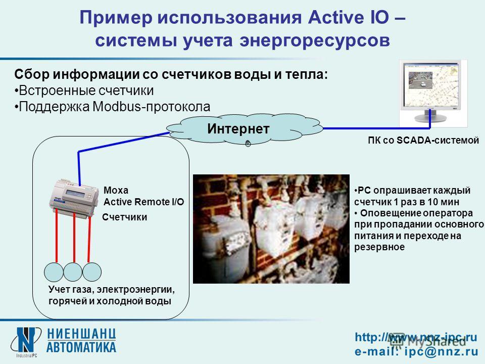 Moxa Active Remote I/O Счетчики ПК со SCADA-системой Интернет Учет газа, электроэнергии, горячей и холодной воды PC опрашивает каждый счетчик 1 раз в 10 мин Оповещение оператора при пропадании основного питания и переходе на резервное Сбор информации