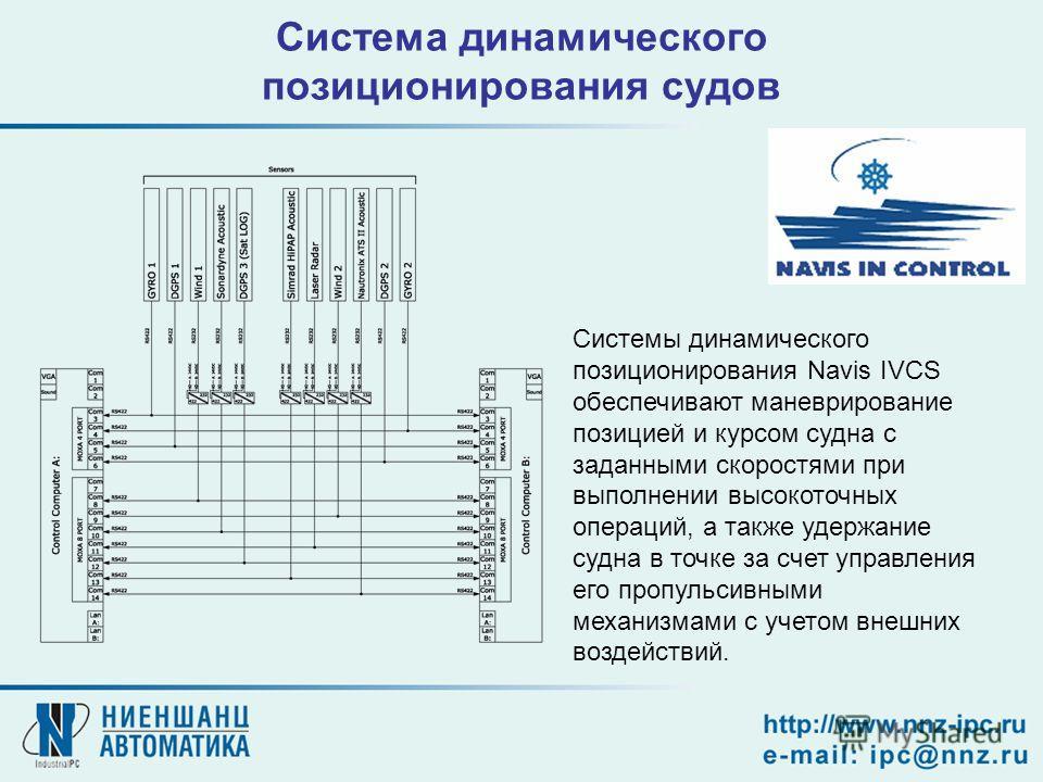 Система динамического позиционирования судов Системы динамического позиционирования Navis IVCS обеспечивают маневрирование позицией и курсом судна с заданными скоростями при выполнении высокоточных операций, а также удержание судна в точке за счет уп