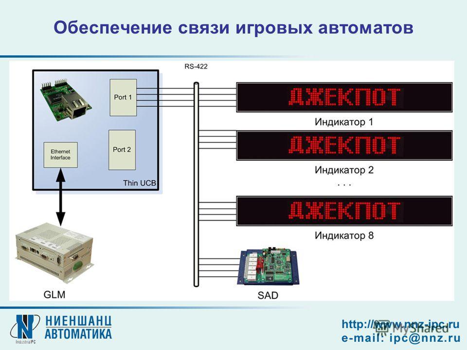 Обеспечение связи игровых автоматов
