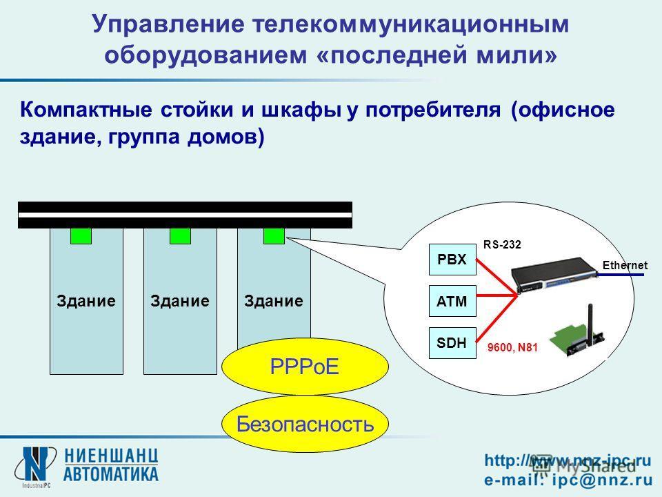 Управление телекоммуникационным оборудованием «последней мили» Компактные стойки и шкафы у потребителя (офисное здание, группа домов) Здание PBX ATM SDH RS-232 9600, N81 Ethernet PPPoE Безопасность