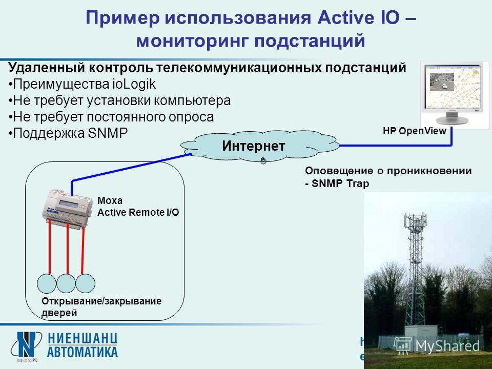 Пример использования Active IO – мониторинг подстанций Moxa Active Remote I/O HP OpenView Интернет Открывание/закрывание дверей Оповещение о проникновении - SNMP Trap Удаленный контроль телекоммуникационных подстанций Преимущества ioLogik Не требует