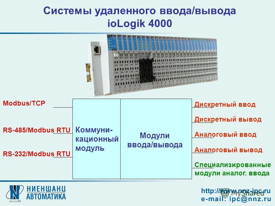 Системы удаленного ввода/вывода ioLogik 4000 Коммуни- кационный модуль Modbus/TCP RS-485/Modbus RTU Дискретный ввод Дискретный вывод Аналоговый вывод Аналоговый ввод Специализированные модули аналог. ввода RS-232/Modbus RTU Модули ввода/вывода